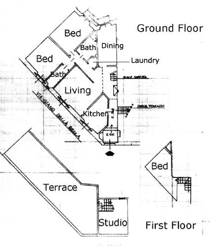 Florence Vacation Apartments